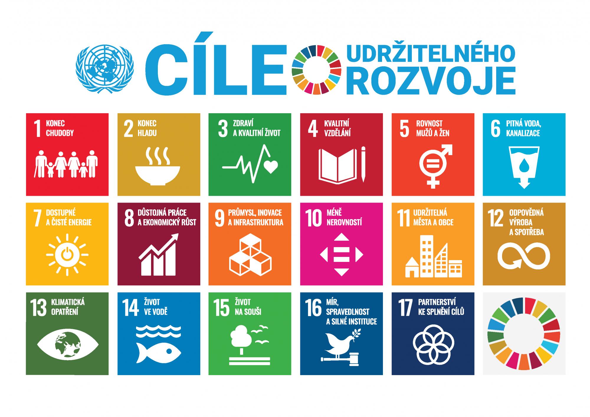 SDG's, cíle udržitelného rozvoje